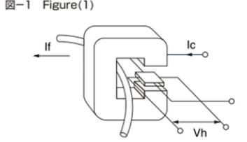 霍尔电流传感器的基本原理
